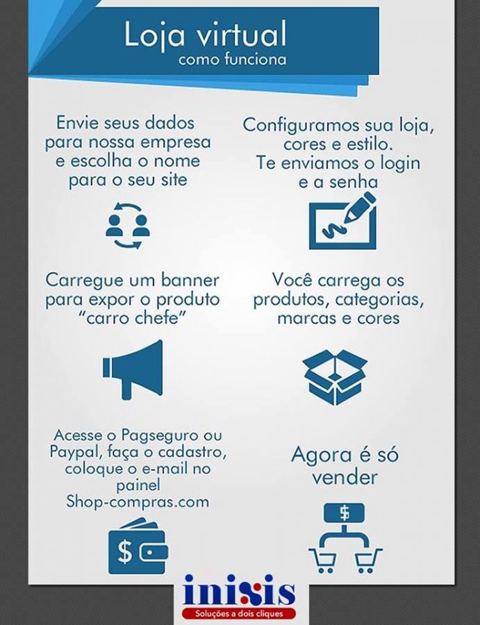 Confira os passos para montar sua loja virtual por apenas R$ 99,90/mês com DOMÍNIO GRÁTIS (nome do site).
